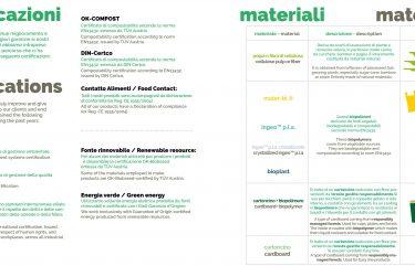 Prodotti catering monouso biodegradabili e compostabili